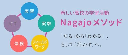 新しい高校の学習活動Nagajoメソッド
