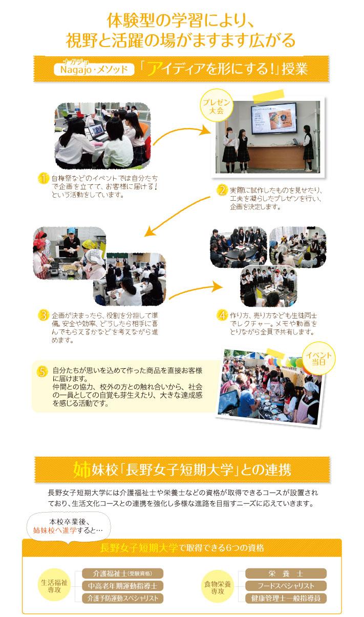 長野女子短期大学で取得できる4つの資格